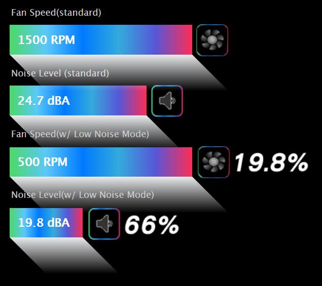 Riing Plus 12 RGB Radiator Fan TT Premium Edition (5 Fan Pack)