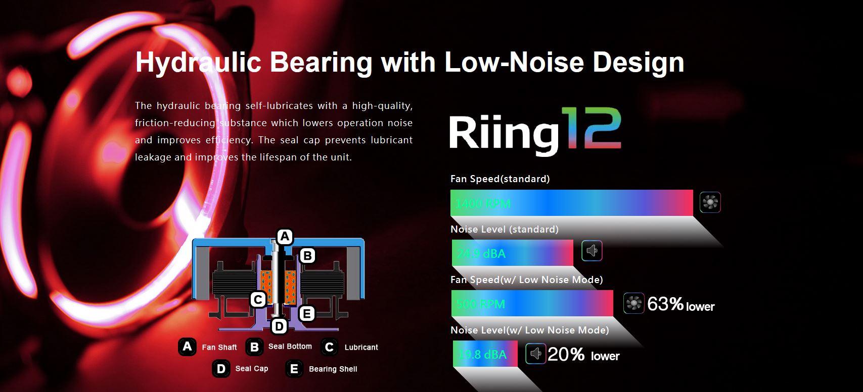 riing ttp bearing